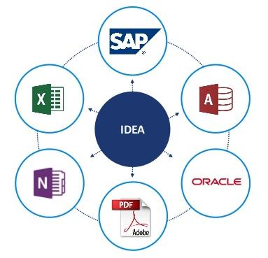 IDEA_DB